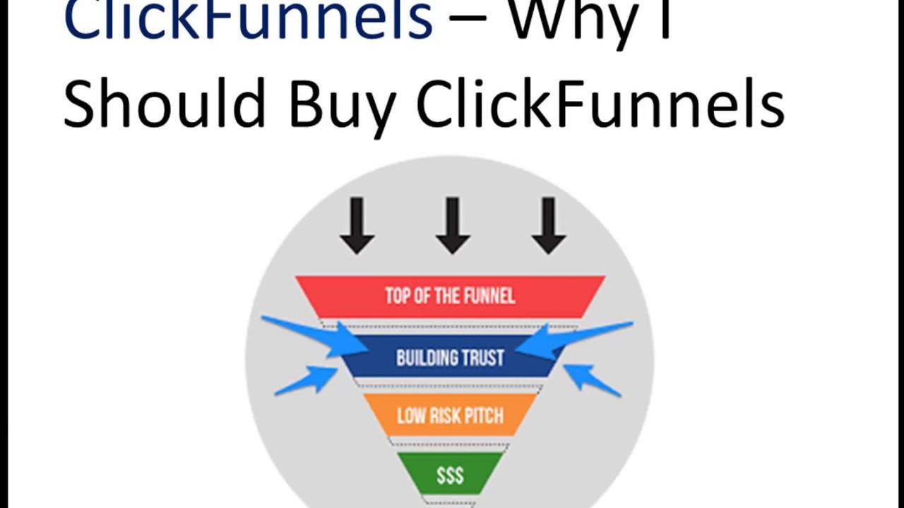 ClickFunnels - Why Should I Buy ClickFunnels | Click Funnels Cost | ClickFunnels Free Trial