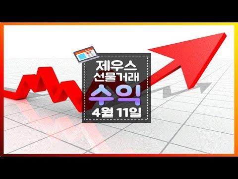 막강투톱_제우스 4월 11일 항셍(Hang Seng Index) 리딩 영상