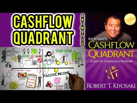 CASHFLOW QUADRANT - Rich Dad's Guide to Financial Freedom by Robert Kiyosaki - Animated Book Summary