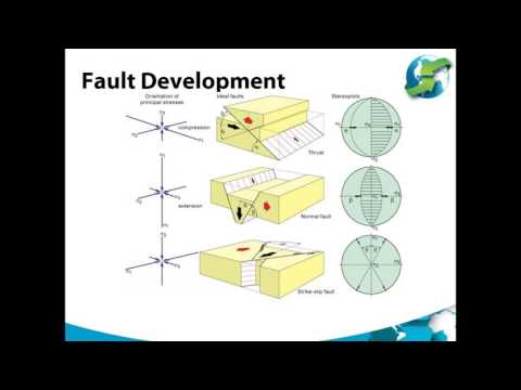 Fault Zone Permeability and its importance to CO2 storage
