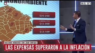 ¿cuánto Cuesta Alquilar En La Provincia De Buenos Aires Y Capital Federal?