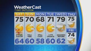 9/21 Evening Weather Forecast