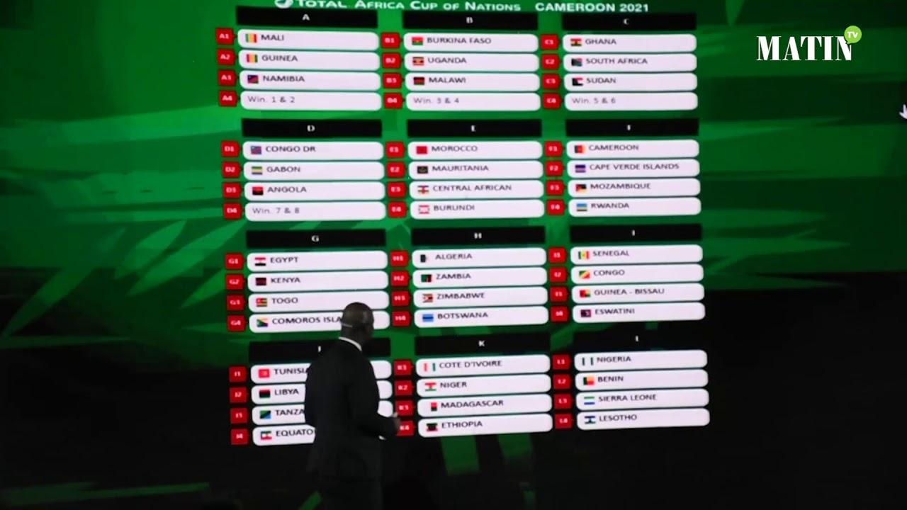 Éliminatoires CAN 2021, le Maroc placé au groupe E