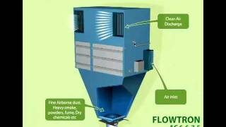 Industrial Dust Collector Animation Video - Www.getsafeair.com