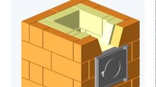 Малогабаритная отопительная печь 2х2 кирпича(Видеоканал сайта http://air-hot.ru/, 2014-12-11T17:55:46.000Z)