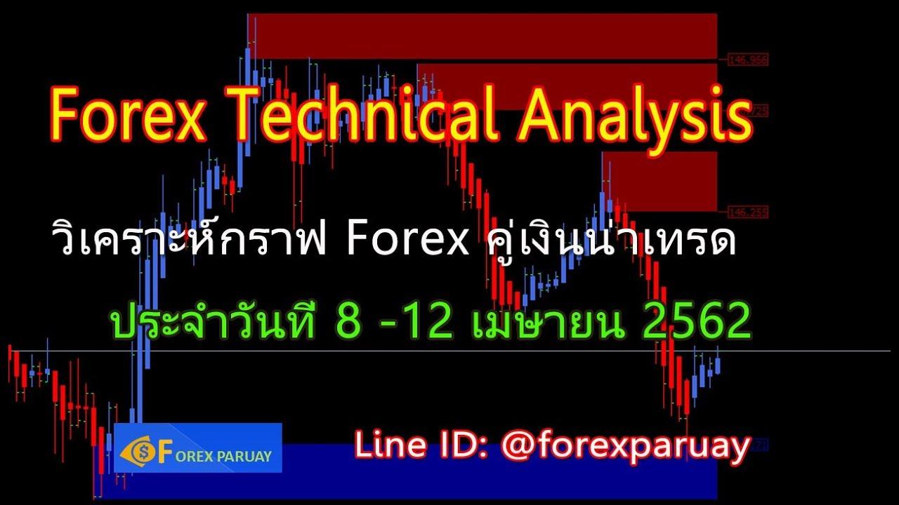 วิเคราะห์กราฟ Forex ด้วยระบบ 3 ดาว วันที่ 8-12 เมษายน 2562