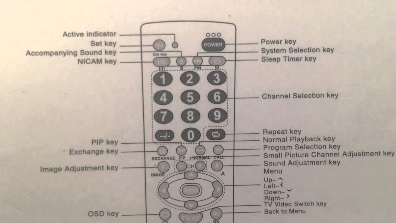 Коды телевизоров для TV 139f instruction инструкция для пульта ...