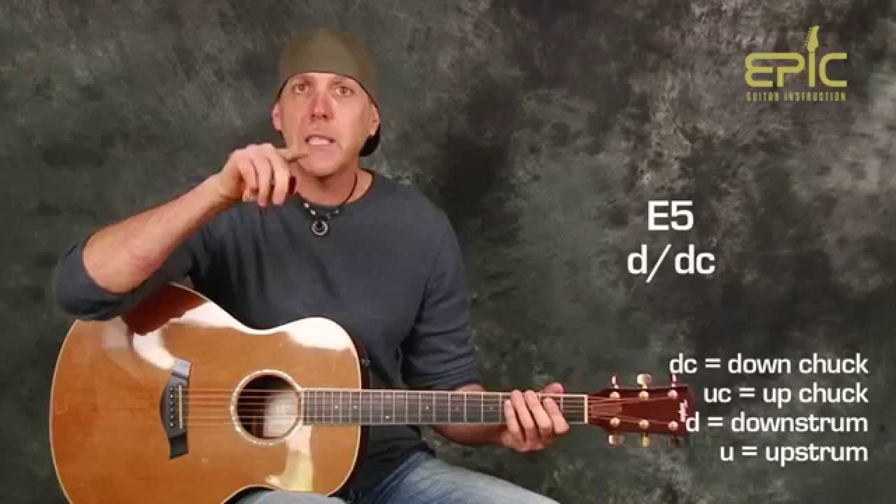 How To Play Polly By Nirvana Easy Guitar Song Lesson With Strumming