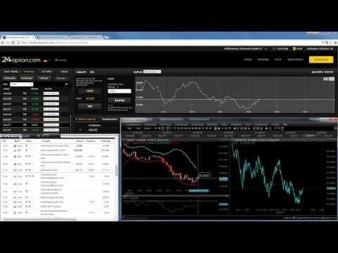 CAD News Trading Highlight 1 - DIAMOND Webinar - 27.000 Euro Rendite