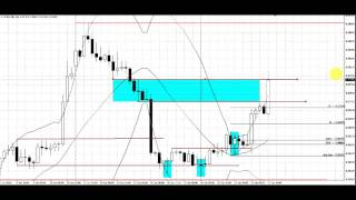 Break Check Pattern | Live Forex Trade | AUDCAD | 4 Hour Chart