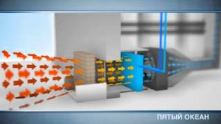 видео Воздухоохладители для вентиляции