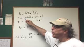 Solution Chemistry - ORGOMAN - DAT DESTROYER