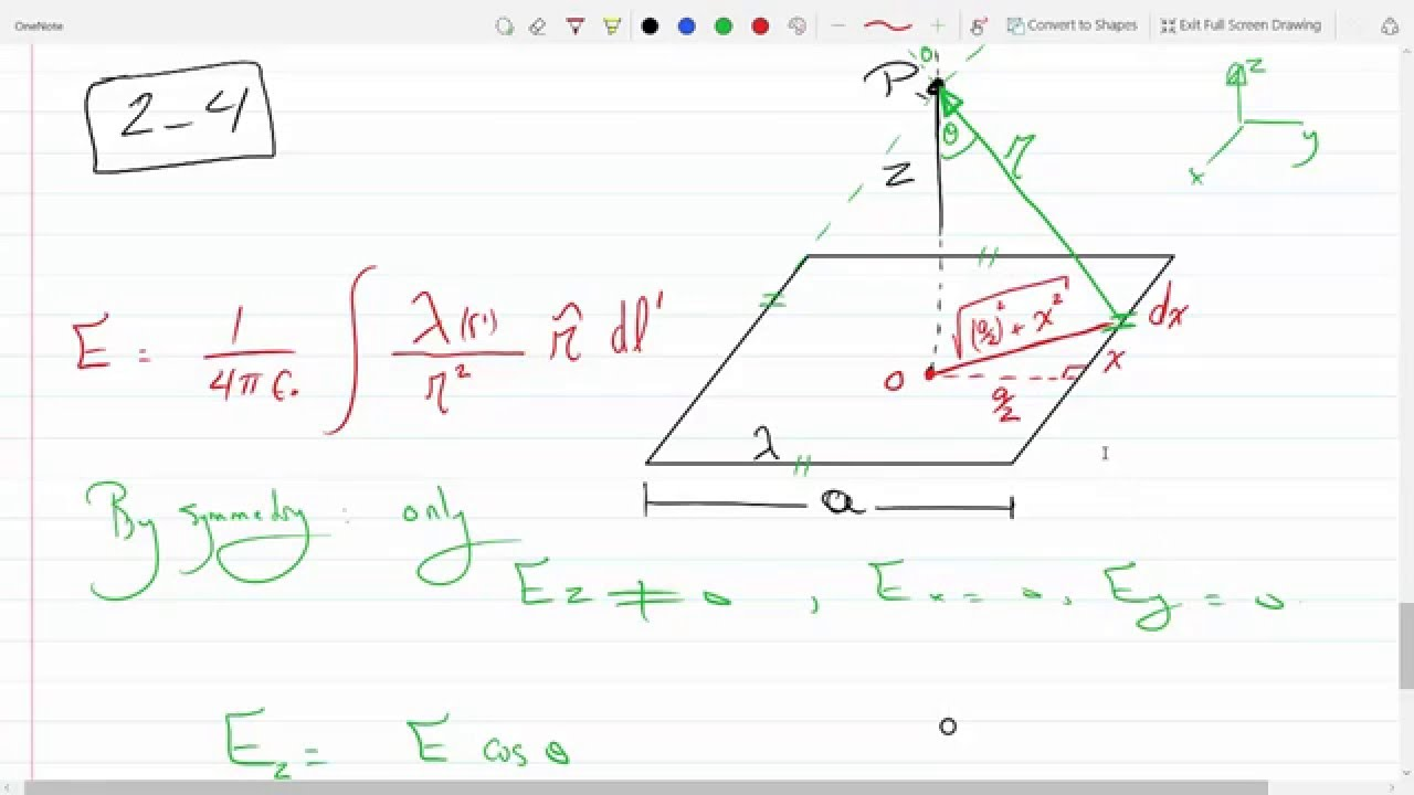 Finding the electric field a distance z above axis of a square ex ...