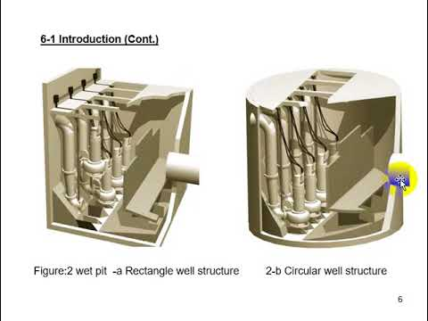Wastewater Pumping Station Design Lecture 06 Pump Intake