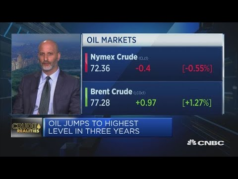 S&P Global Platts discusses the recent 'spike' in oil prices | In The News