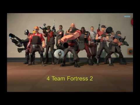 Top 5 Free Online Games 2016