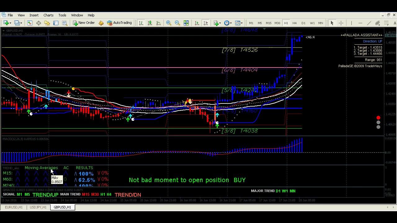 Trading systems tomasini pdf
