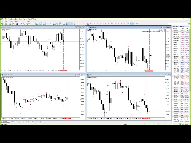 GMT FX Live Daily Webinar - FRIDAY, 29 03 2019