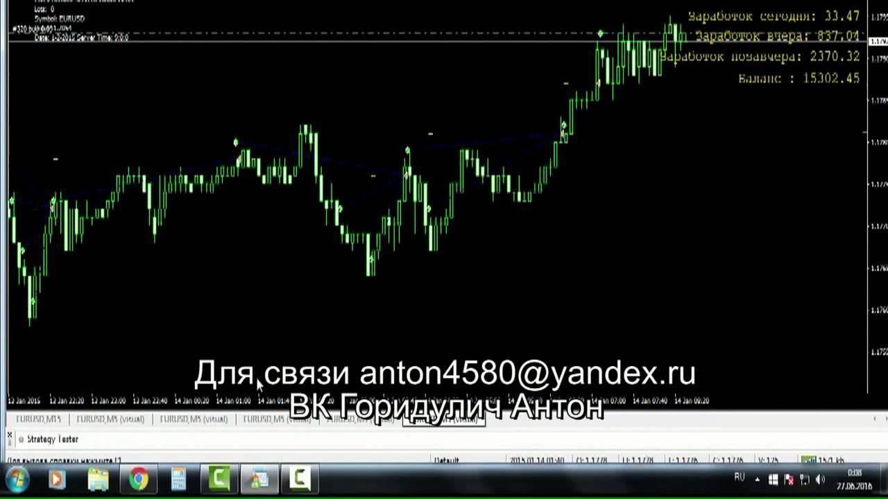 Прибыльный робот на форексе конвертор валют биткоина