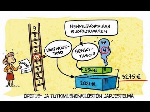 Yliopistojen Palkkausjärjestelmä