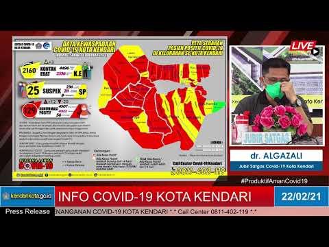 Release Data Medis Covid-19 Kota Kendari, Senin 22 Februari 2021