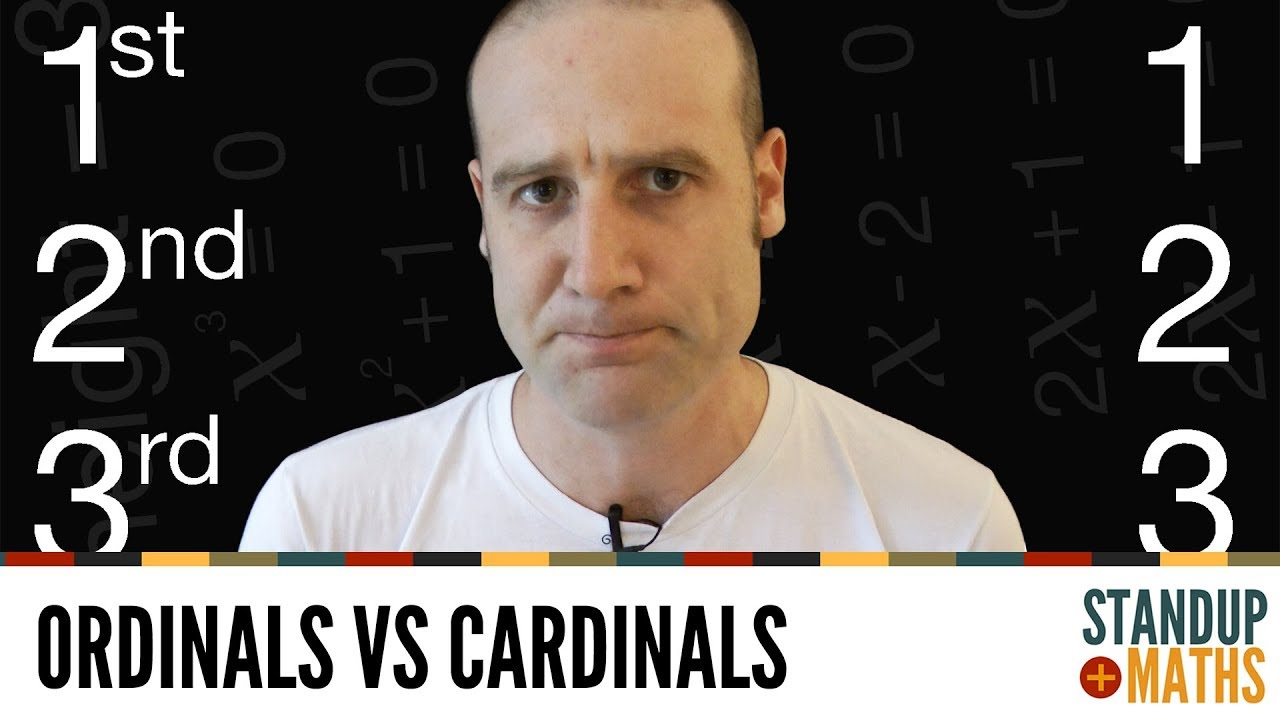 Ordinals vs Cardinals (and how many algebraic numbers are there?)