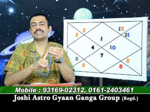 Parashara Light By Michael Bondier - Arsha Vidya Gurukulam - Part 4 from YouTube · Duration:  2 minutes 17 seconds