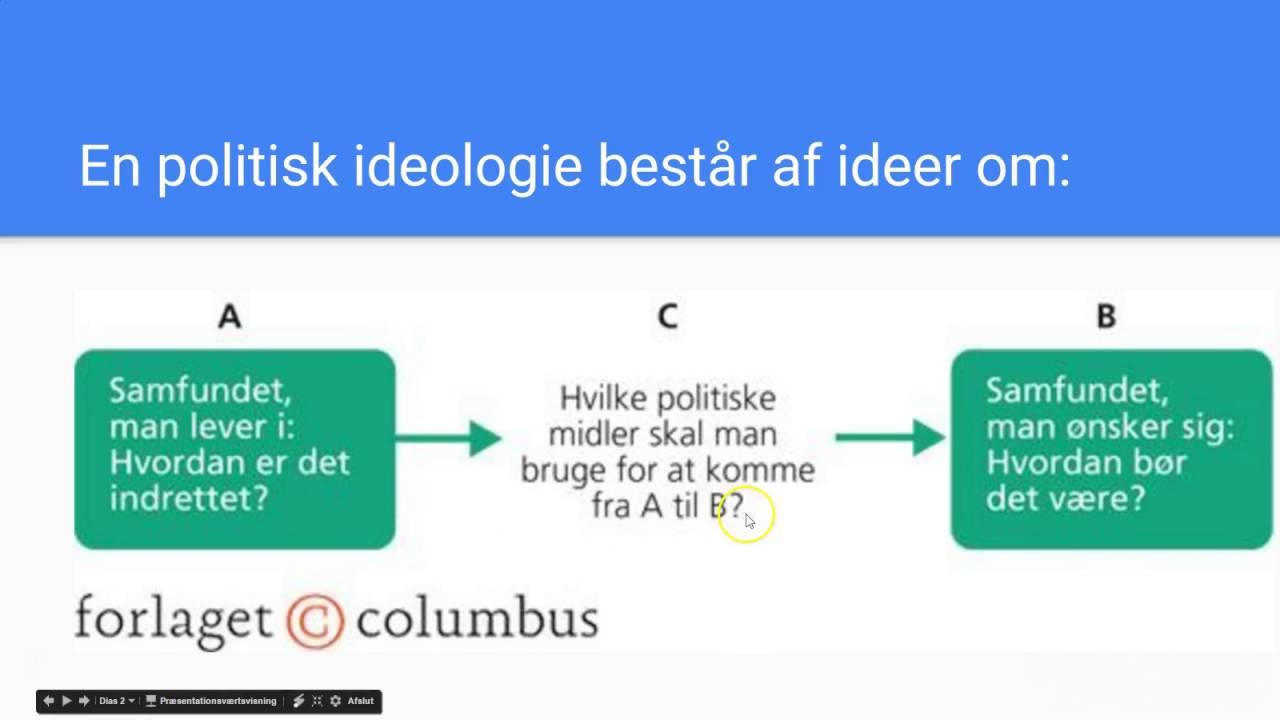 Ideologi : Er, bør, hvordan
