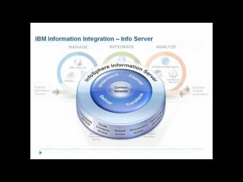 IBM Information Management Product Strategy and Portfolio Ov