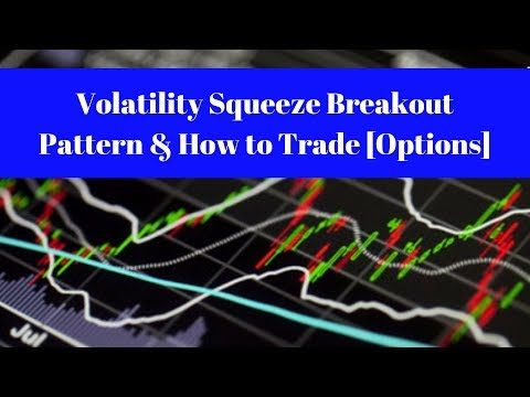 Volatility Squeeze Breakout Pattern & How To Trade [Options]