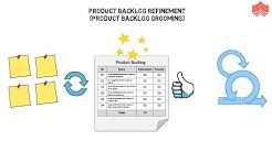 Product Backlog Refinement in Scrum | Importance of Backlog Refinement