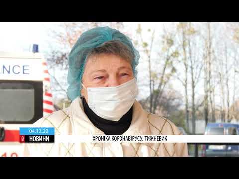 ТРК ВіККА: Нестача медиків і кисневе питання: як минув на Черкащині 38-ий тиждень карантину