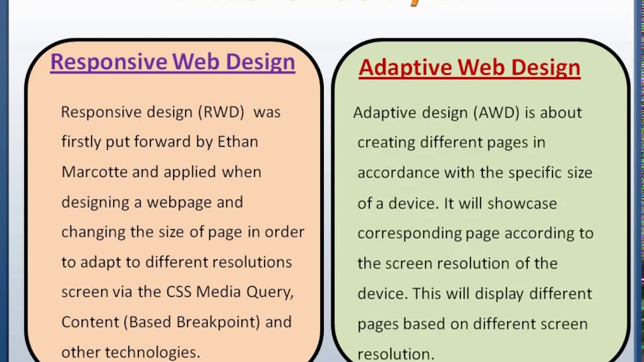 Responsive Web Design Vs Adaptive Web Design Youtube