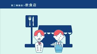 受動喫煙防止対策解説動画  飲食店について