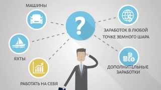 Видео для быстрой сделки - OlympTrade. Видео презентация бизнеса. Заказать видео.(, 2014-09-05T12:45:48.000Z)