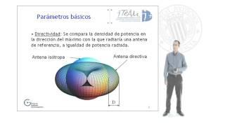 Fundamentos de antenas 2ª parte: Parámetros básicos      UPV