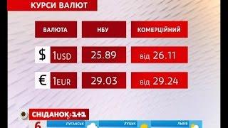 Курси валют та ціни на пальне на 06.10.2016