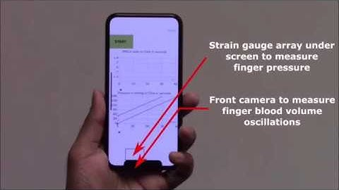 An iPhone Application for Blood Pressure Monitoring via the Oscillometric Finger Pressing Method