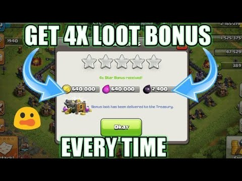 Get 4X Loot Bonus Every time Clash of Clans!