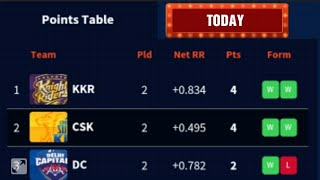Ipl points table 2019 today ; standings  ; SRH vs RR match today