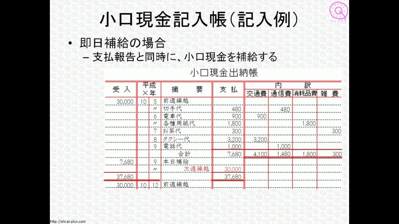 格闘 検定 2 級
