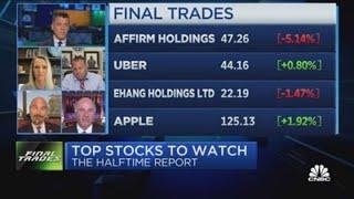 Final Trades: Apple, Uber, Affirm & More
