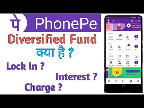 Phonepe diversified mutual fund kya hai ?   How to invest in PhonePe diversified mutual fund