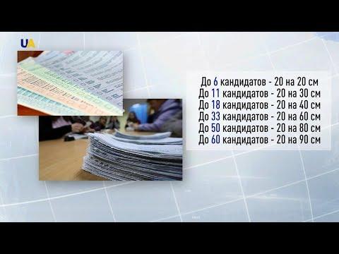 Брифинг председателя ЦИК Татьяны Слипачук: включение UATV