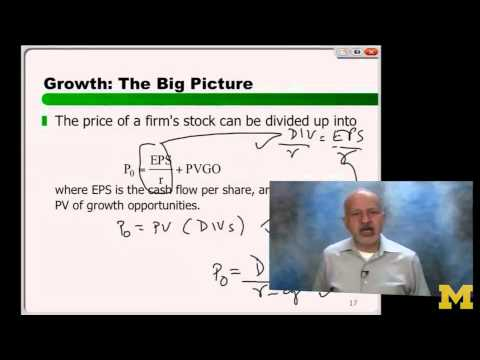 Introduction to Finance 2012 7   6   6 6 Valuation the Big Picture 10 16