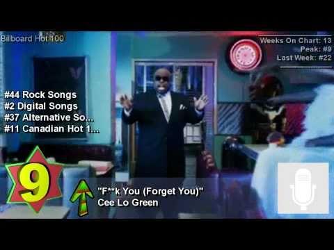 Top 10 Songs - Week Of December 4, 2010