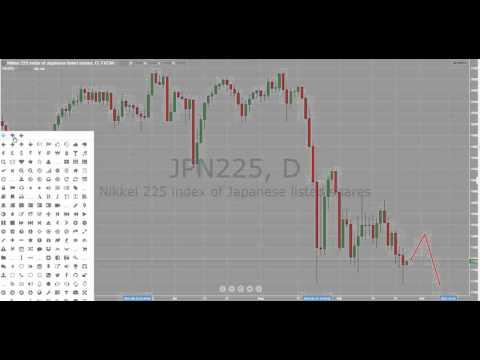 Nikkei 225  2015 09 25