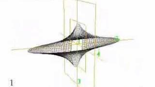複素関数の極(主に1/z^n)のグラフ-pole(1/z^n) graph