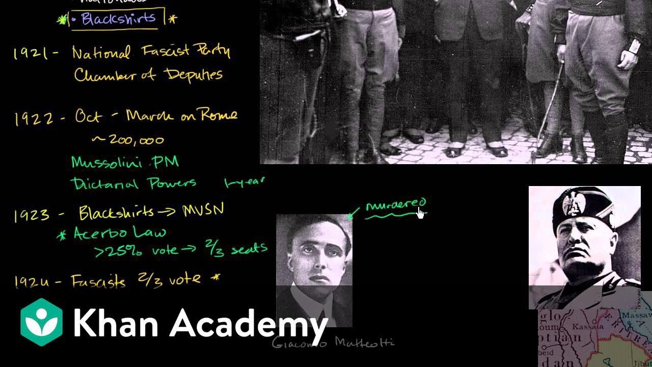 Mussolini Becomes Absolute Dictator Il Duce Video Khan Academy