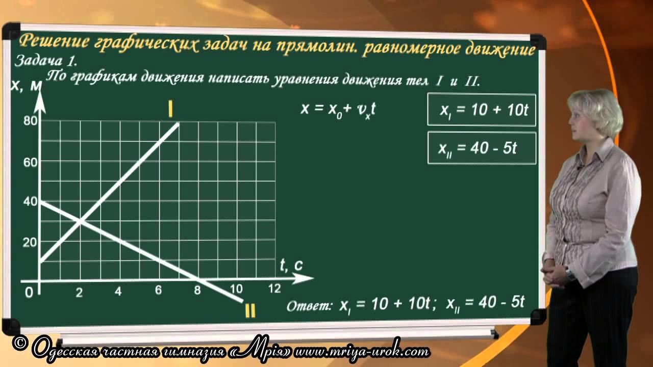 Решение задач с равномерным прямолинейным движением показатели производственного процесса решение задач